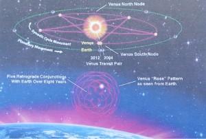 sternen konstelation