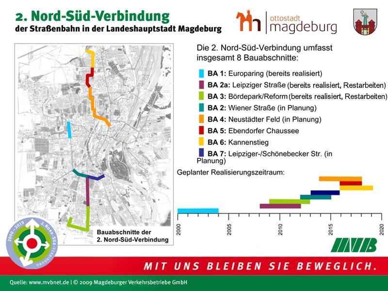 Strassenbahnnetzerweiterungen